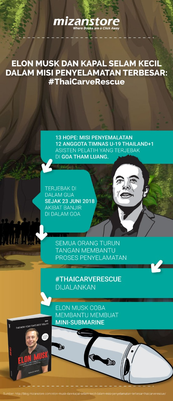 #ThaiCarveRescue